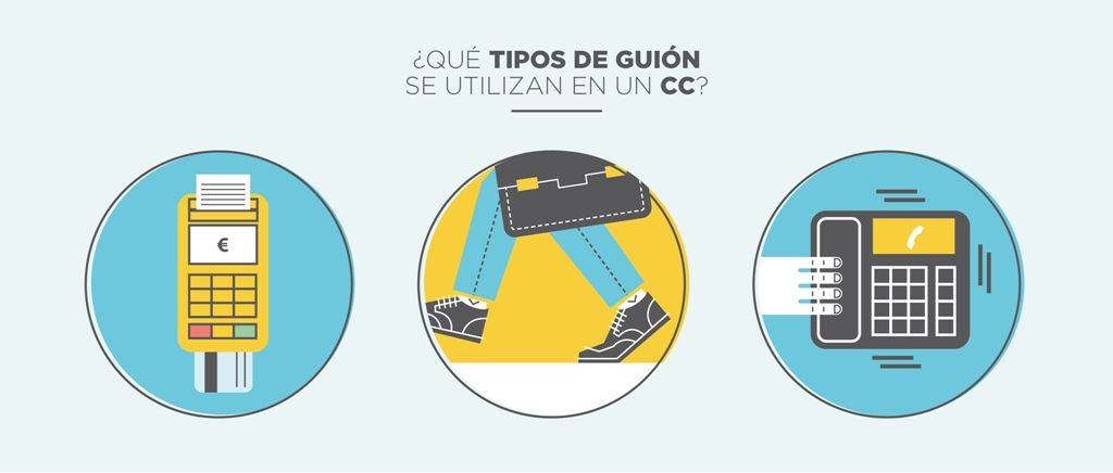 Tipos de Guiones en los Call y Contact Center